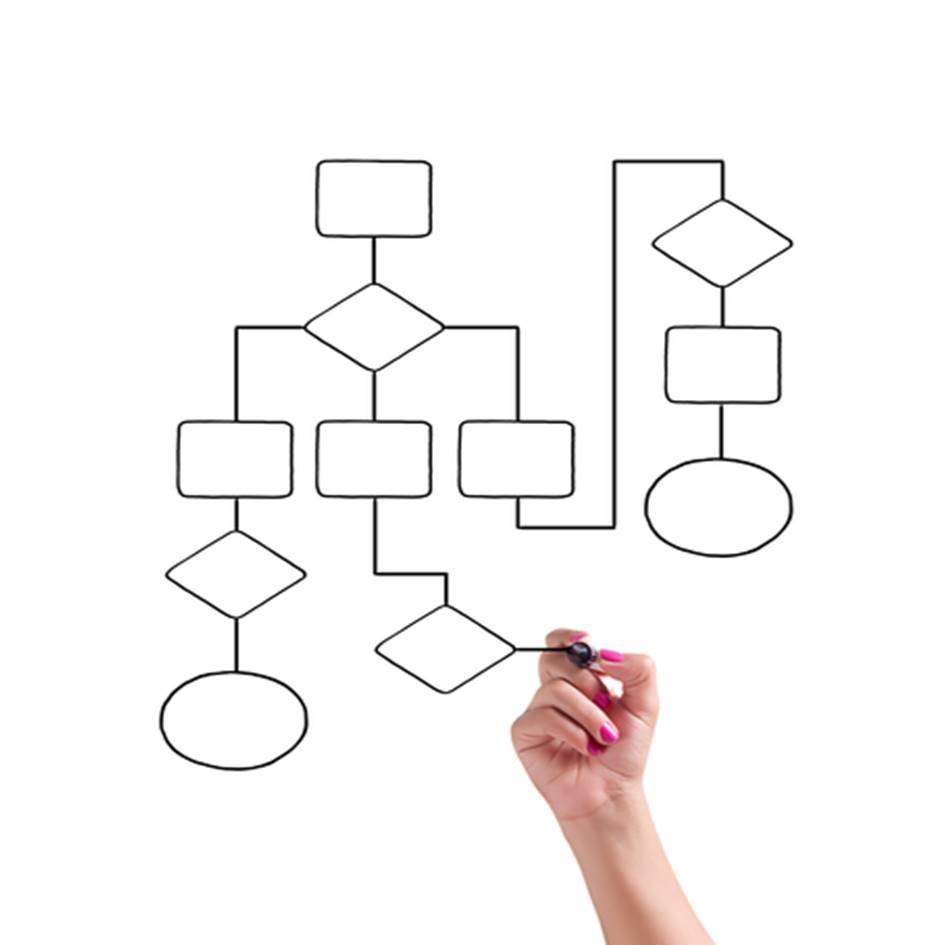 6 Fragen an die Präsentationsstruktur