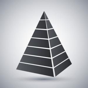 Präsentieren mittels des pyramidalen Prinzips- so funktioniert es