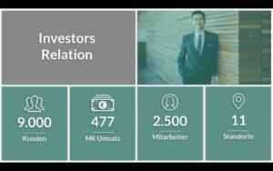 Nachher Beispielfolie Investors Relation